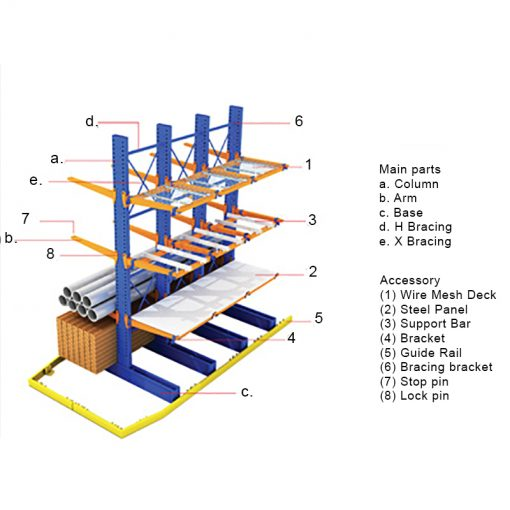 Cantilever Components Sydney